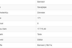 BALIKESİR SAVAŞTEPE DİKMELERDE 17.715 M2 TARLA