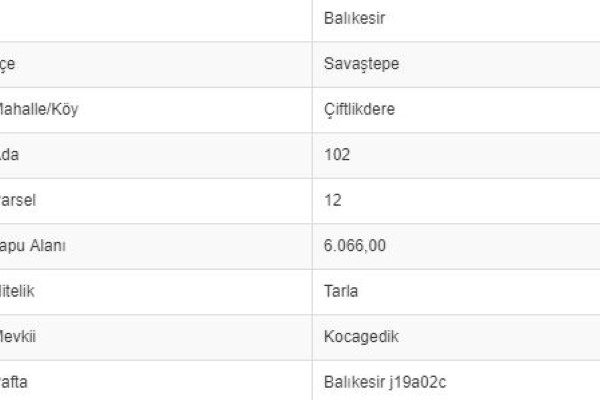 BALIKESİR SAVAŞTEPE ÇİFTLİKDEREDE 6.066 M2 TARLA